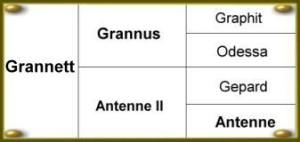 GrannettStalltafel